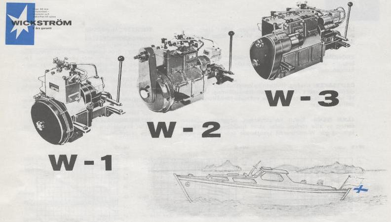 Wickström spare parts