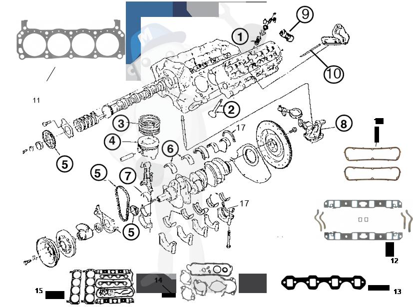 Varaosia moottorinlohko FORD 302/351