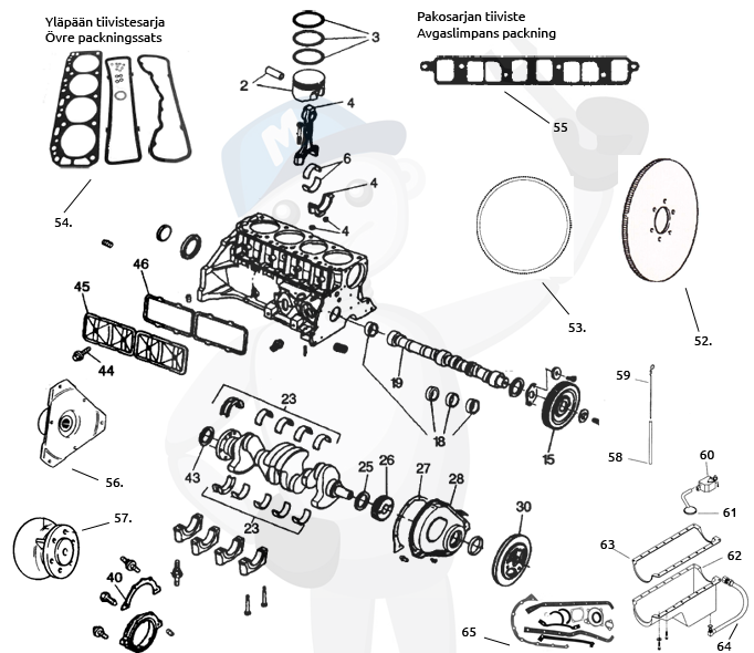 Reservdelar motorblock GM181 2.5/3.0 ltr.