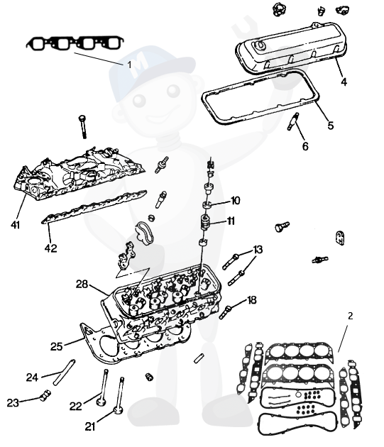 Sylinterikannen varaosia GM V8 454 / 502
