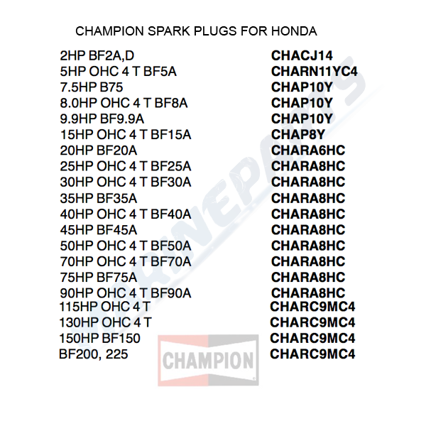 Spark Plugs (Champion) Honda