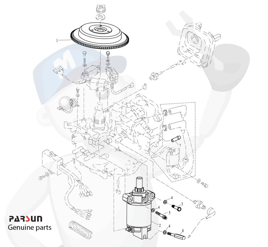 Starter motor (remote control models)