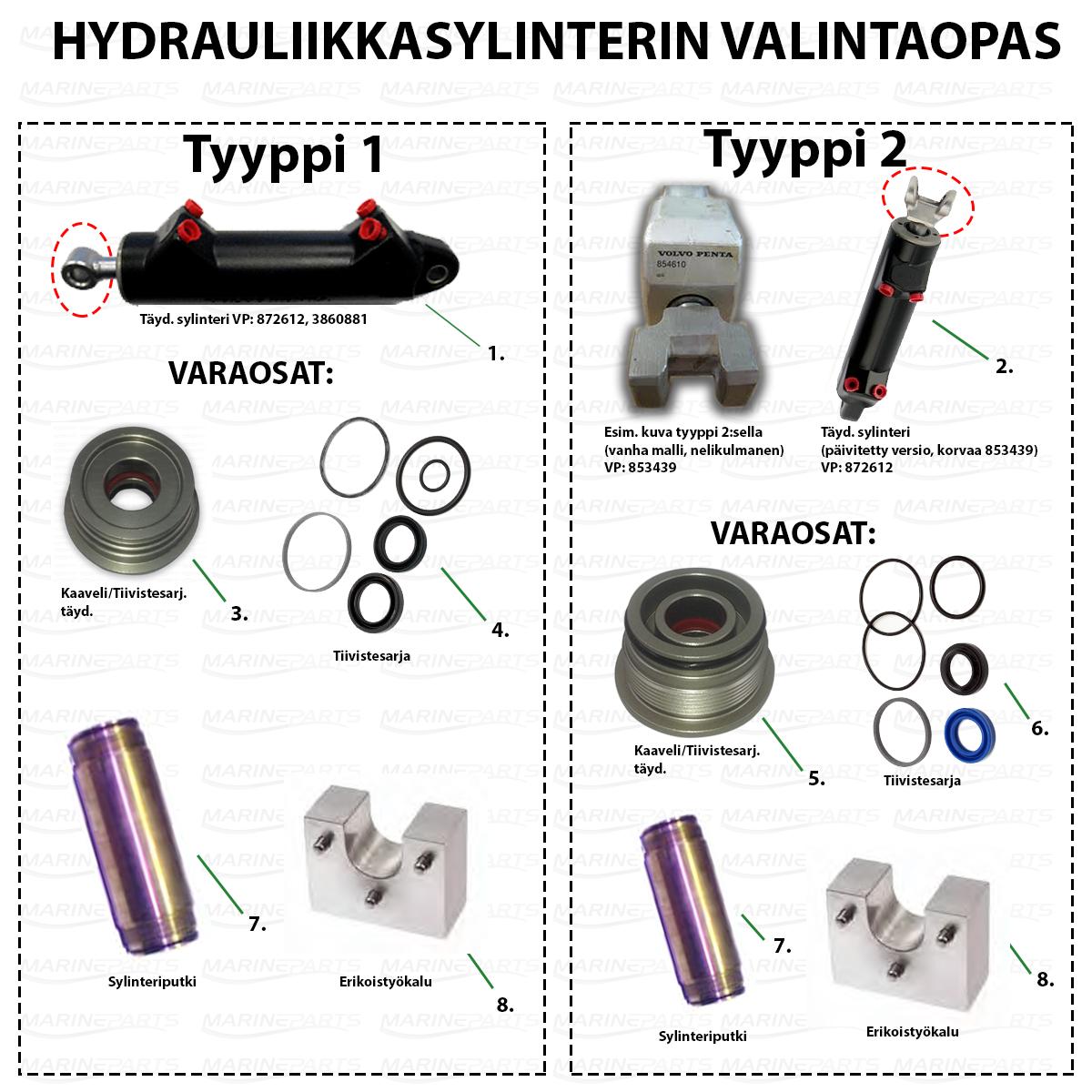 Trimmisylinterin osat Volvo Pentoihin AQ-sarja