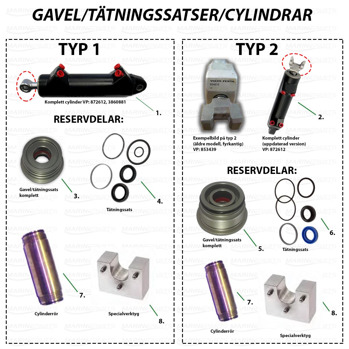 Reservedeler for trimsylinder for Volvo Penta AQ-serien