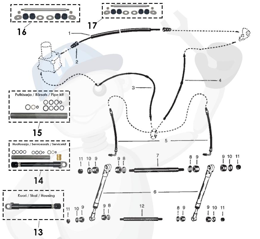 Varaosat powertrim MR/MR1 vanhempi mallit